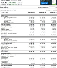 What Is a Balance Sheet? | Bplans