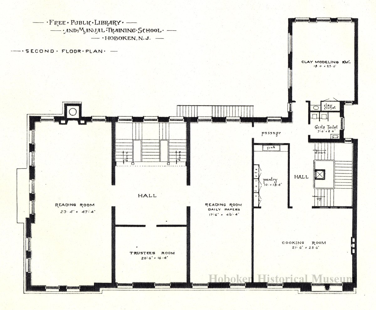 Architectural plans of Free Public Library and Manual