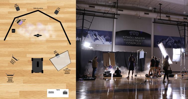 your video production lighting setup