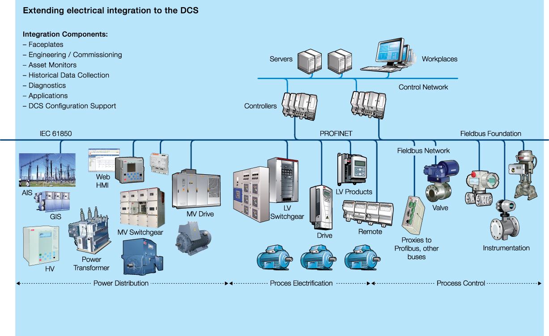 media room wiring diagram