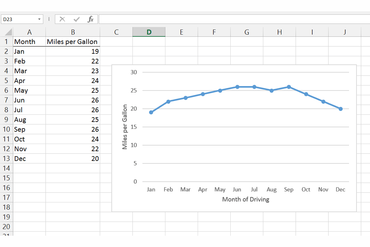 How To Make A Graph On Excel With X Amp Y Coordinates