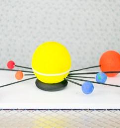 diagram solar system project [ 3300 x 2200 Pixel ]