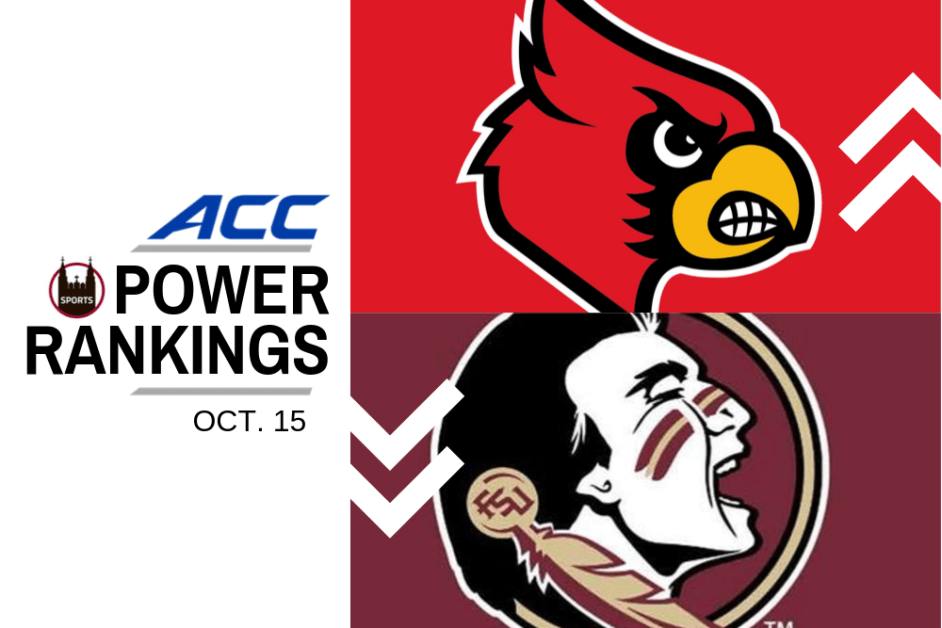 ACC Power Rankings: Once Again, it's Chaos