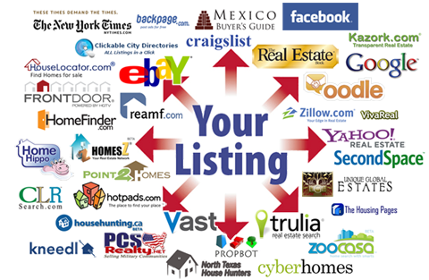 Marketing For Sellers Santa Fe Real Estate Sales