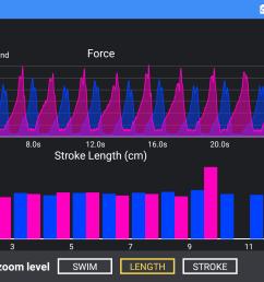 force vs stroke length [ 1920 x 1080 Pixel ]
