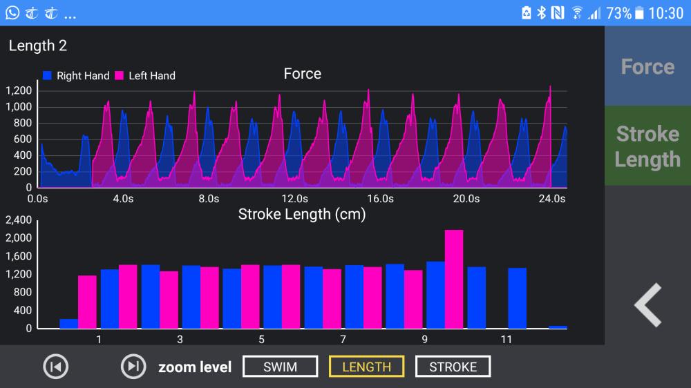 medium resolution of force vs stroke length