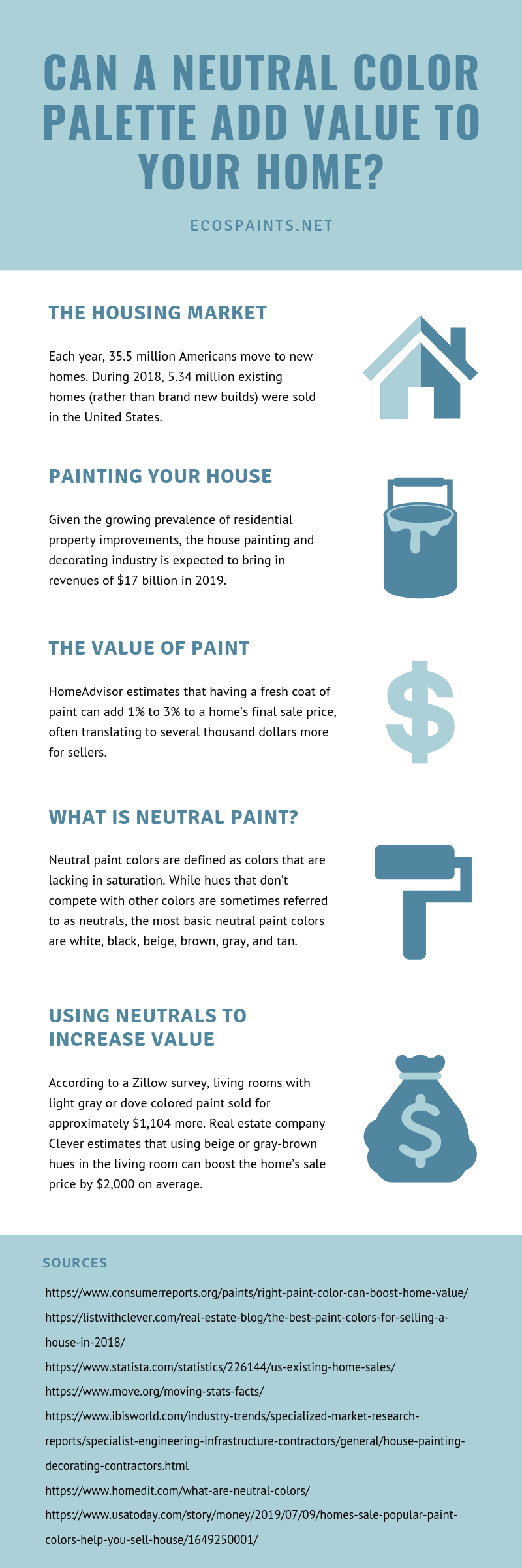 Can A Neutral Color Palette Add Value To Your Home