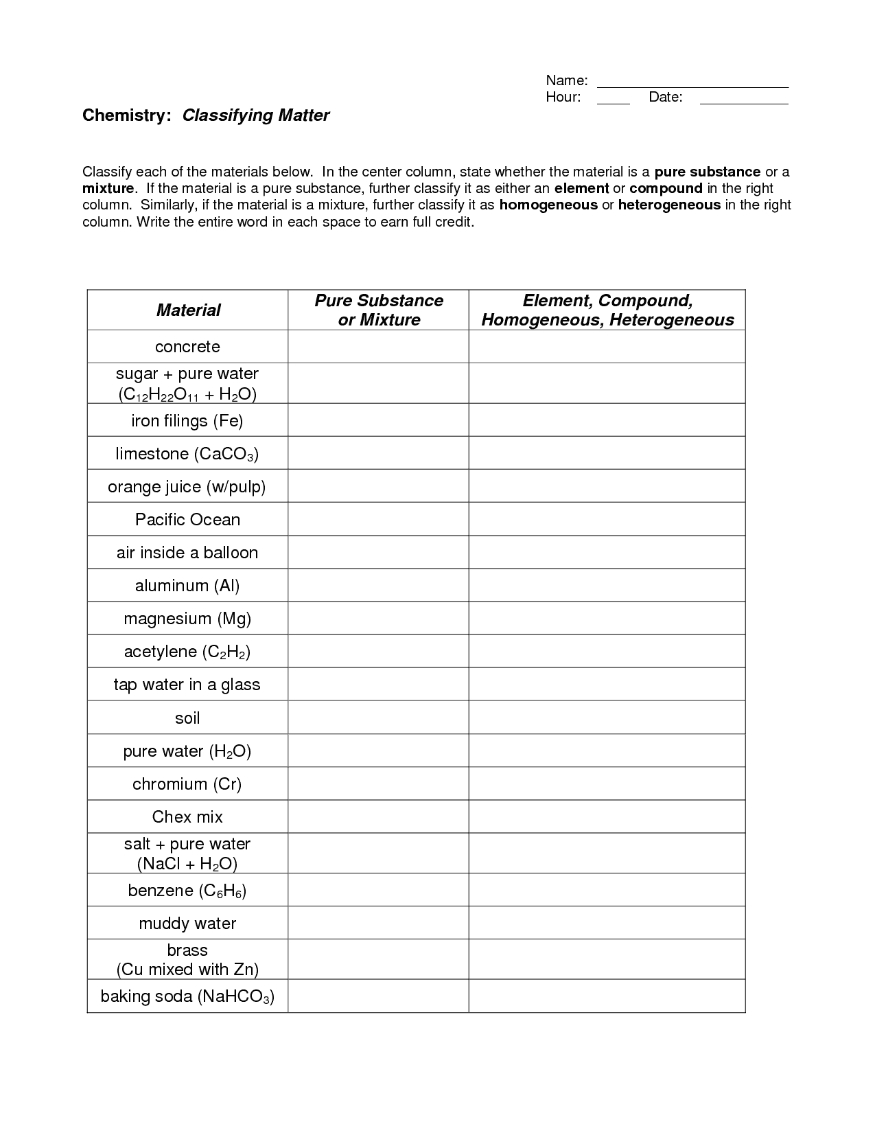 hight resolution of Classification of Matter (2018) Self study module. You are expected to have  notes
