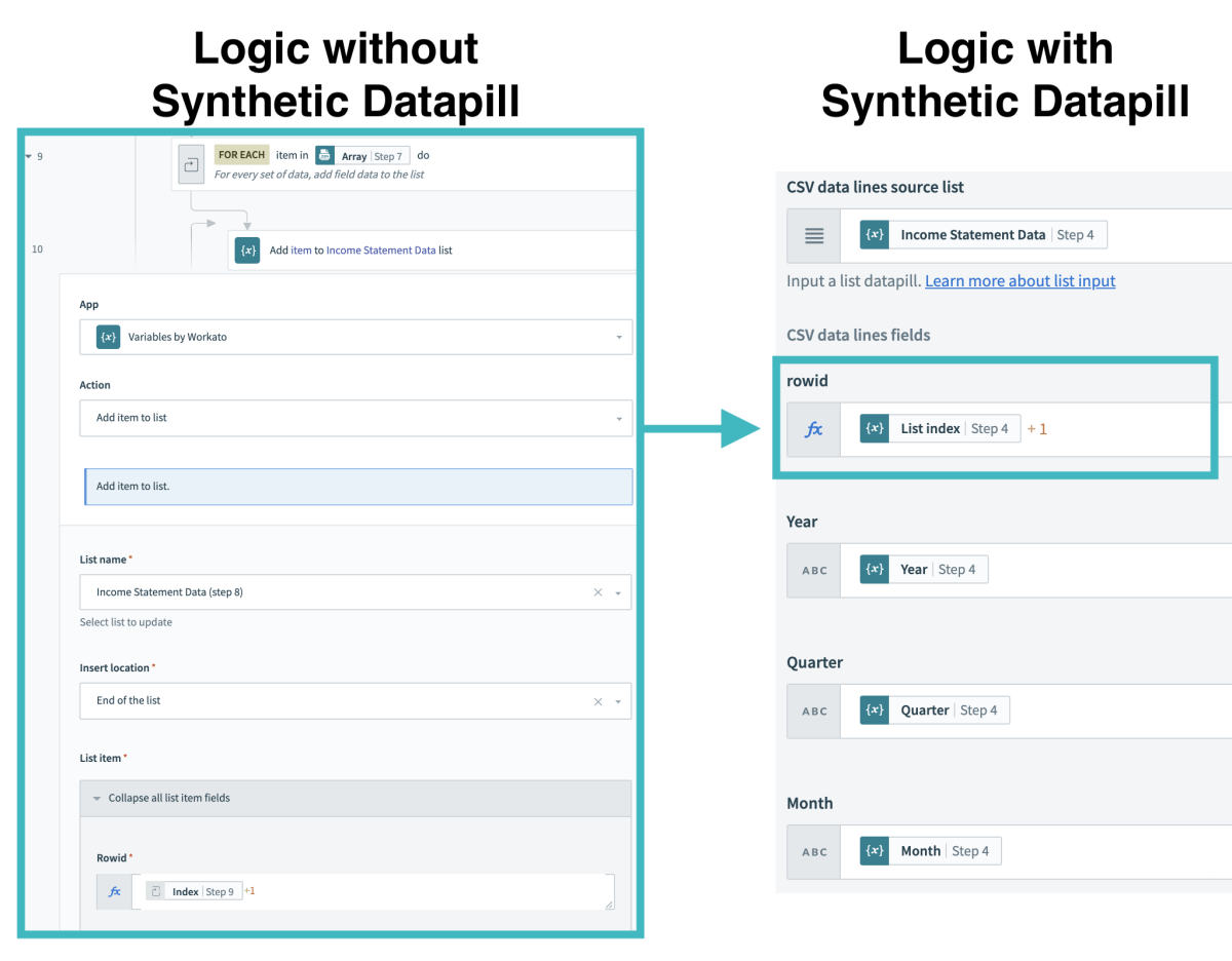 Recipe logic is more compact with the List Index synthetic datapill.