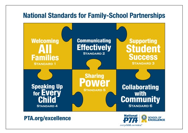 National Standards Family-school Partnerships