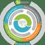 Realmatch The Programmatic Recruitment Advertising Platform