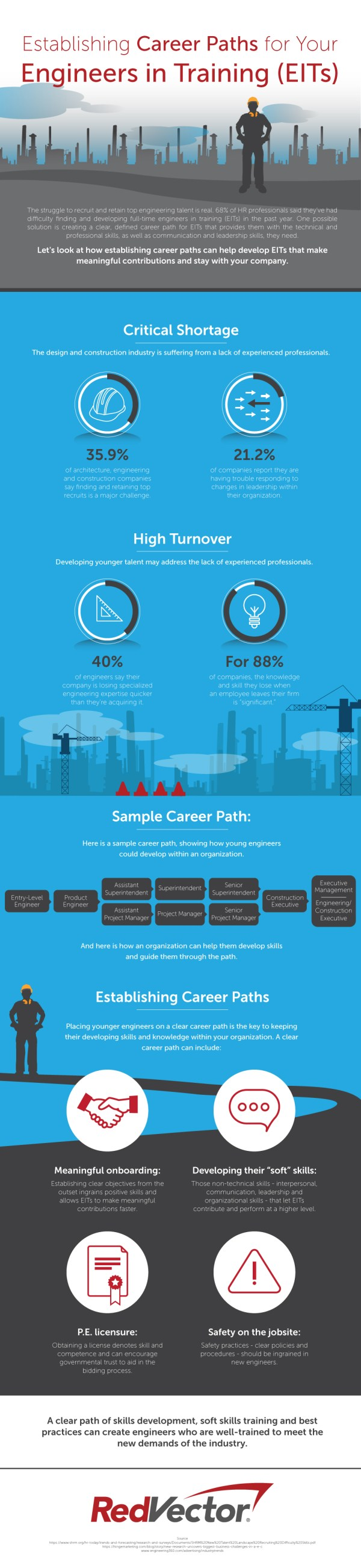 Infographic Establishing Career Paths Engineers