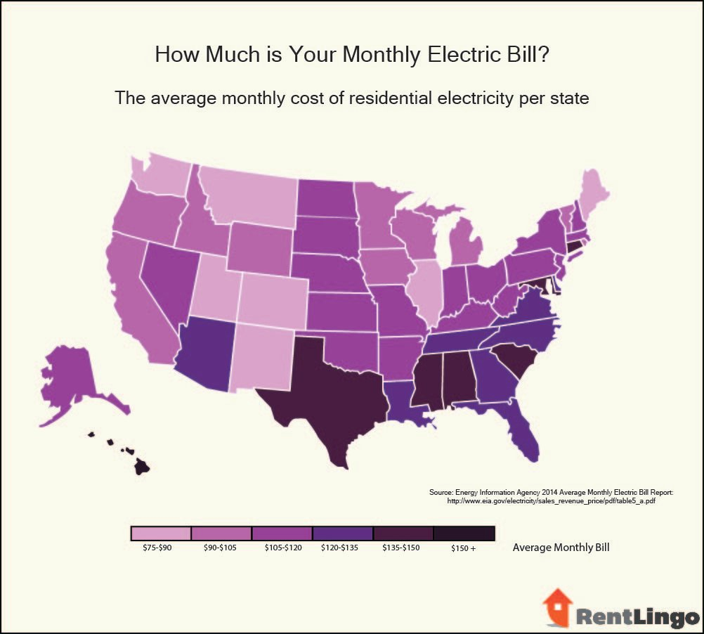 Average Electric Bill For 1 Bedroom Apartment In South
