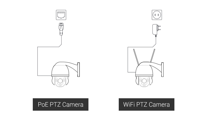 Outdoor PTZ Security Cameras — Top Things the Security