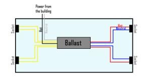 How to Bypass a Ballast | 1000Bulbs