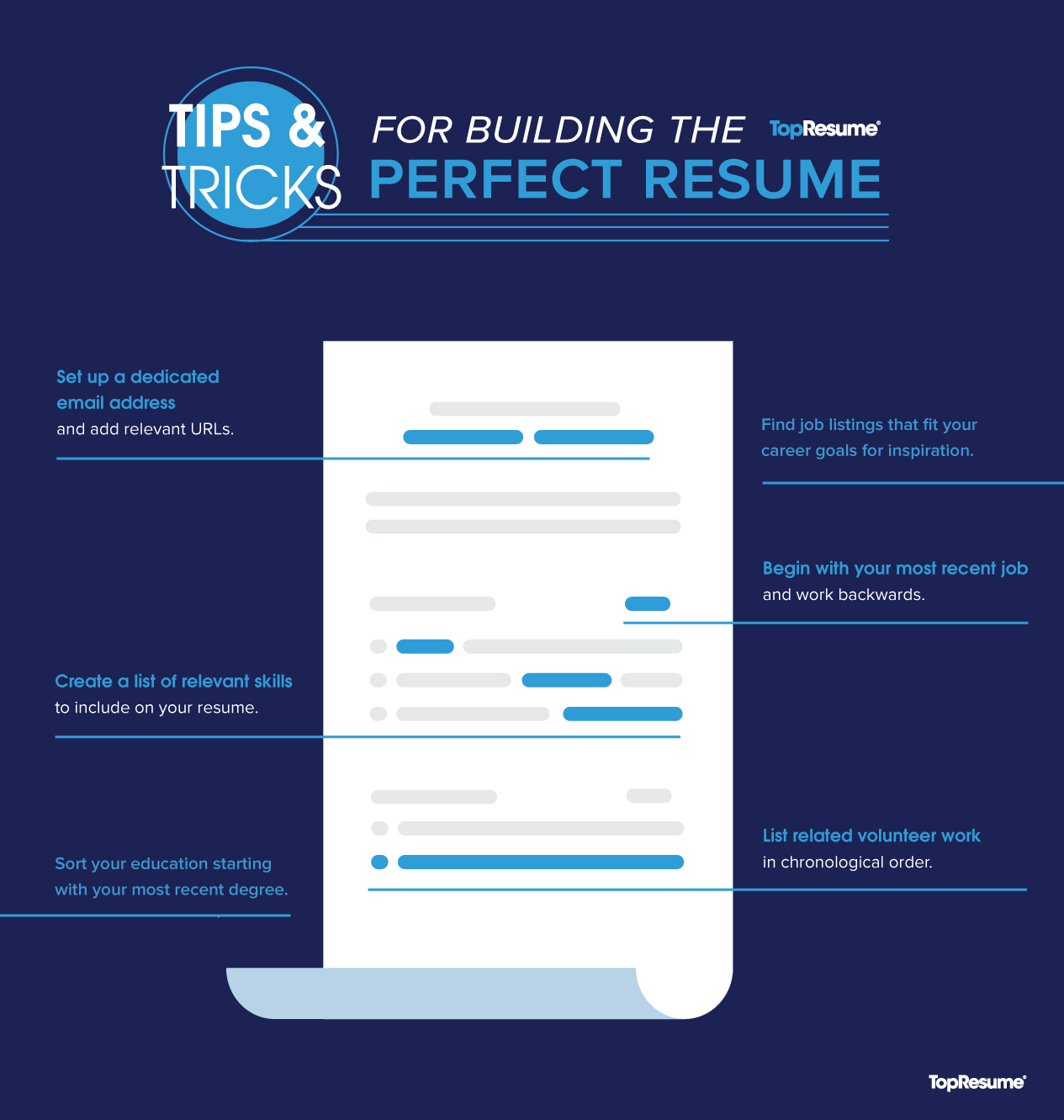 Steps To Make A Resume 11 Steps To Writing The Perfect Resume Topresume