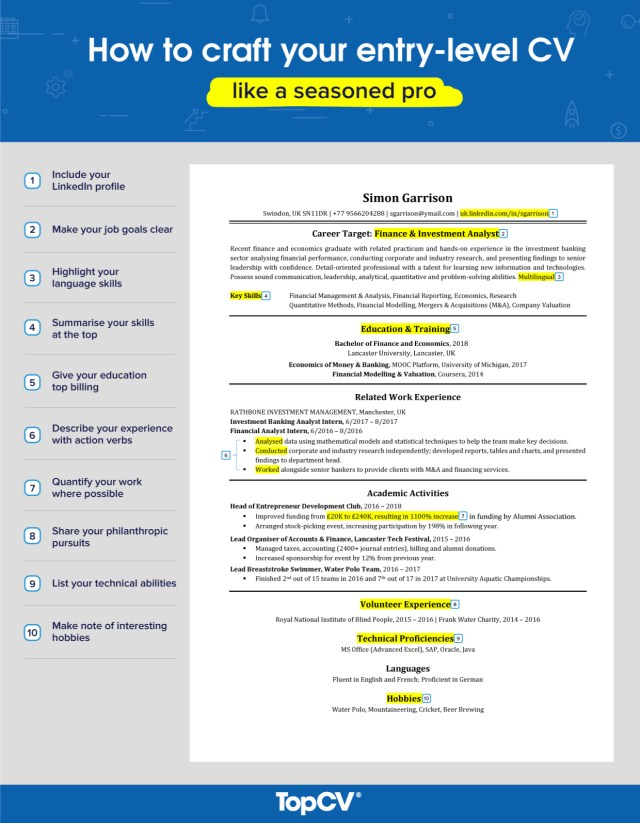 Graduates: How to craft your first CV like a seasoned pro (with CV