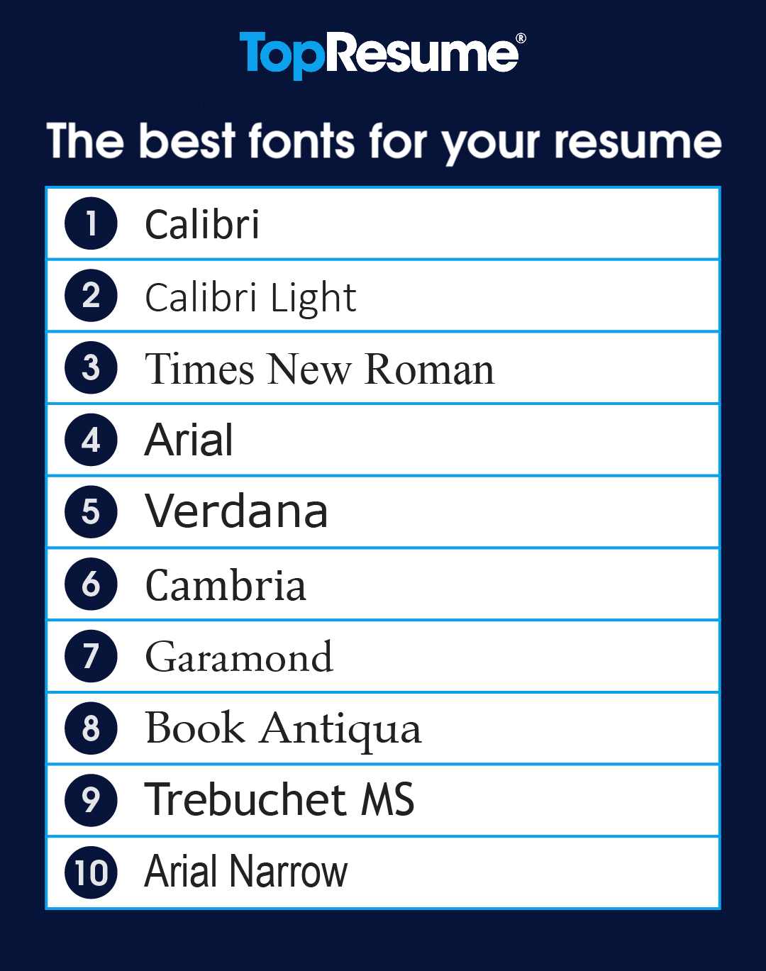 Below, we'll dive in deeper with why these 10 fonts are safe choices for your resume and friendly to applicant tracking systems. What Are The Best Fonts For A Resume Topresume