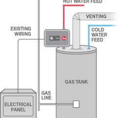 Hot Water System Wiring Diagram 91 Crx Radio Get More With The Rheem Heater Booster Picture Of How To Install For Your Gas Tank