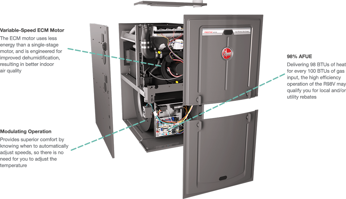 gas furnace mppt charge controller schematic diagram meet rheem s most efficient the r98v with econet inside view picture of a