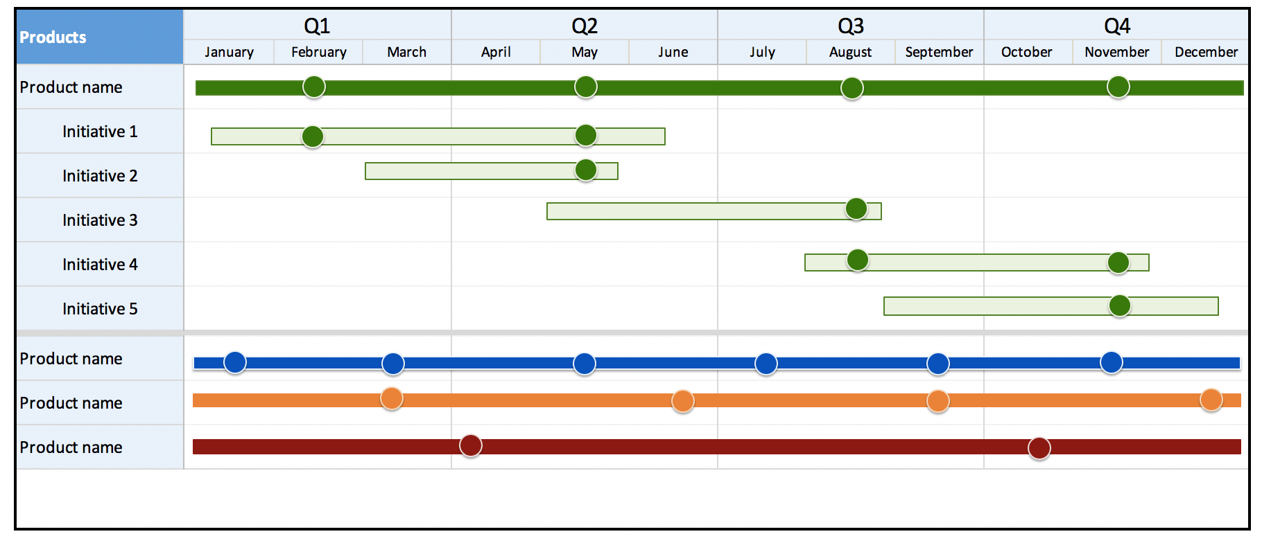 roadmap template excel free download