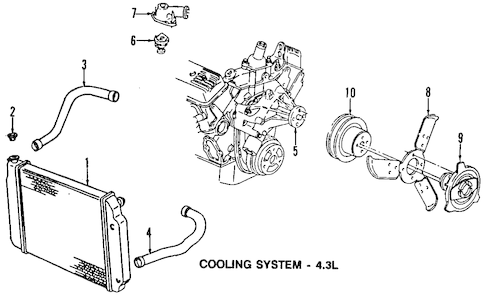 COOLING SYSTEM for 2000 Chevrolet Astro