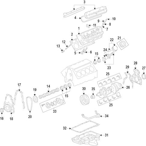 6 0 Gm Engine Cylinder Order Rat Rod Engines Wiring