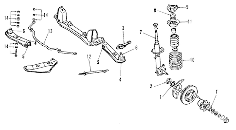 What Not To Do With A Manual Transmission