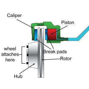 How Brake Calipers Work  Olathe Toyota Parts Center