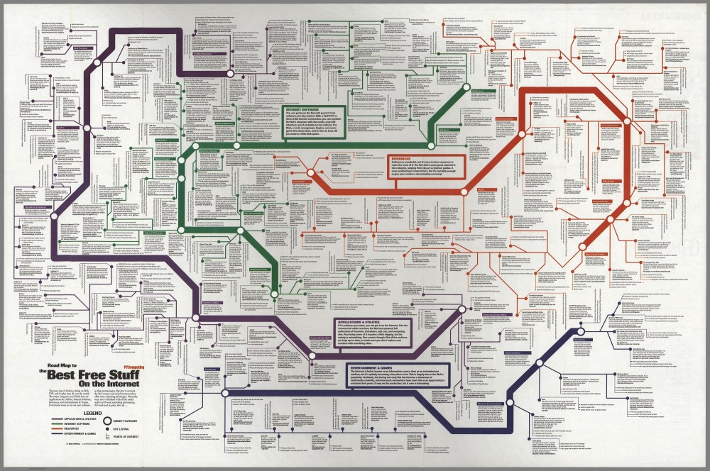 medium resolution of it is an interesting data visualization of the early internet structure many of these services are long gone from the web timothy downs created another