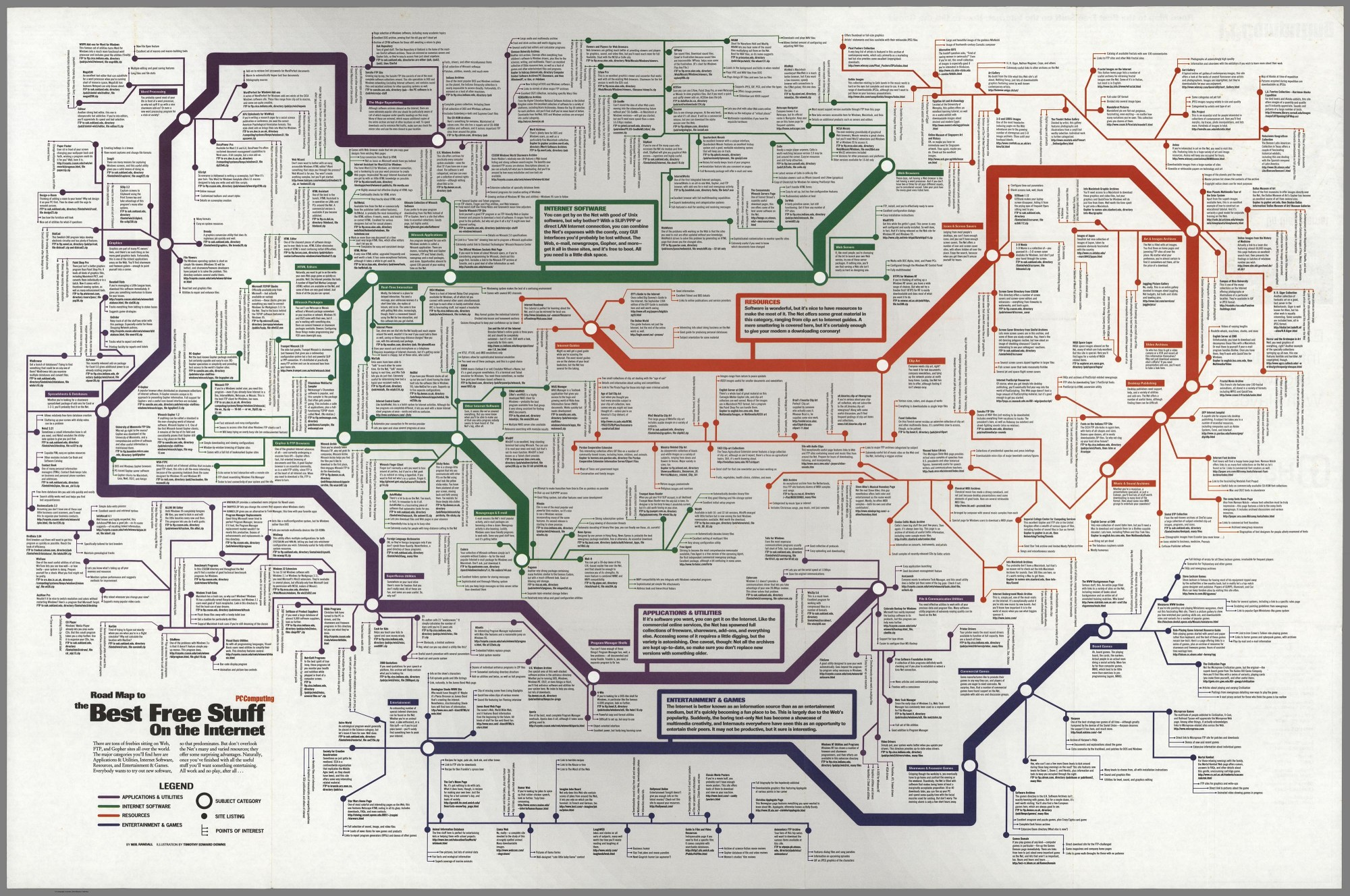 hight resolution of it is an interesting data visualization of the early internet structure many of these services are long gone from the web timothy downs created another