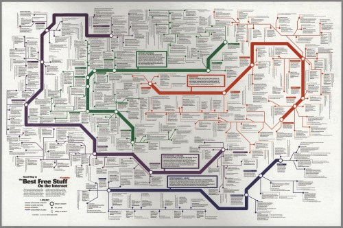 small resolution of it is an interesting data visualization of the early internet structure many of these services are long gone from the web timothy downs created another