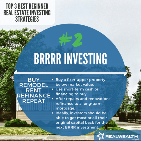 2-BRRRR-Investing