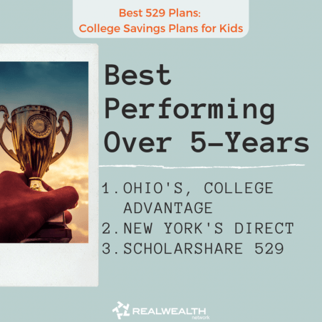 Best Performing Over 5 Years 529 Plans