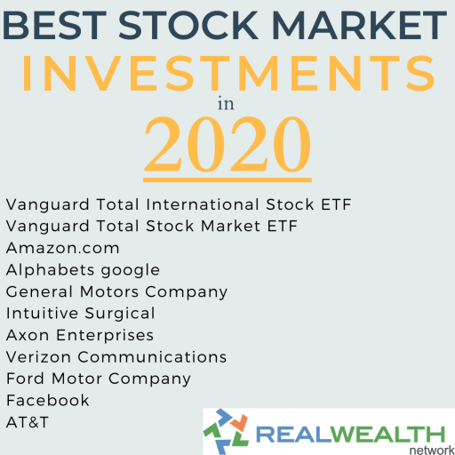 Image Highlighting Best Stock Market Investments in 2020