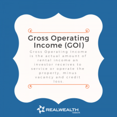 Definition of Gross Operating Income image