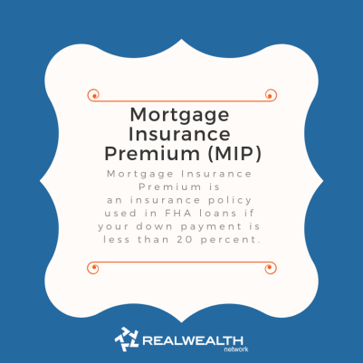 Definition of Mortgage Insurance premium image