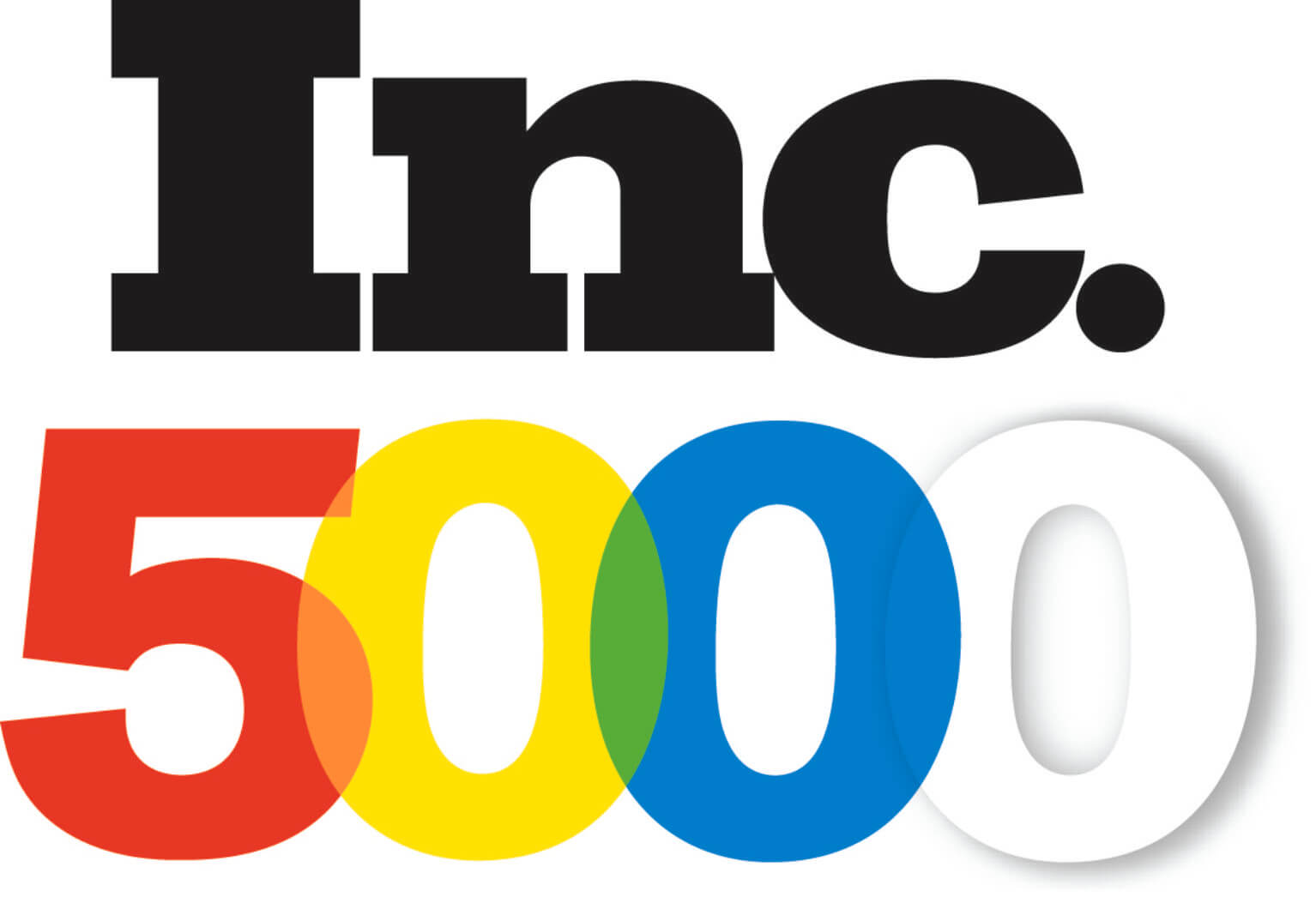 Real Wealth Network Ranked on Inc 5000 Fastest growing companies list