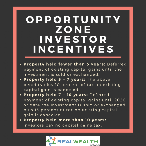 Image highlighting Opportunity Zone Investor Incentives