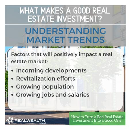Understanding Market Trends