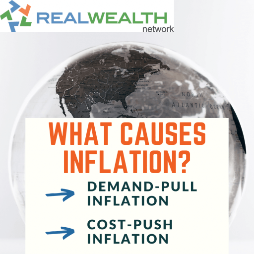 Image Highlighting What Causes Inflation?