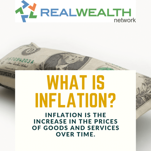 Image Highlighting What is Inflation?