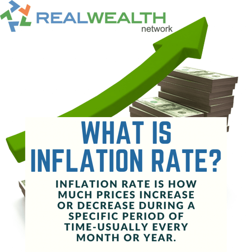 Image Highlighting What is Inflation Rate?
