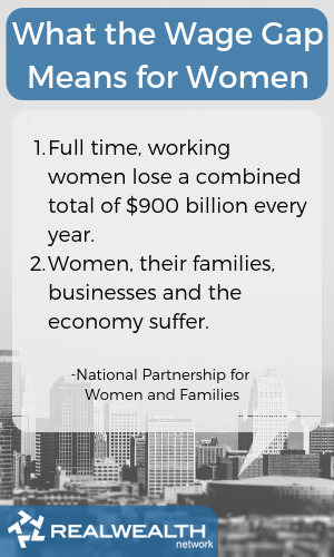 What the wage gap means for women image