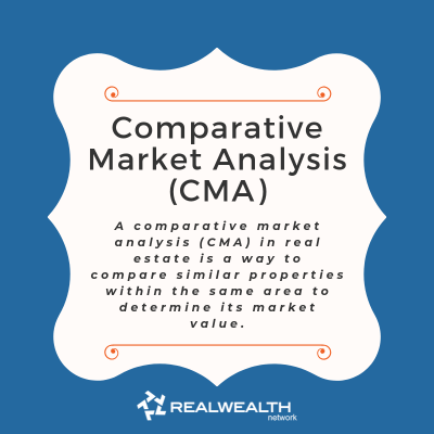 definition of Comparative Market Analysis