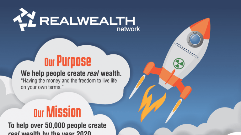 Real Wealth Network Core Values: Atomic