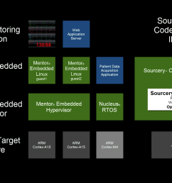 mentor embedded solutions for complex soc designs  [ 1920 x 1080 Pixel ]
