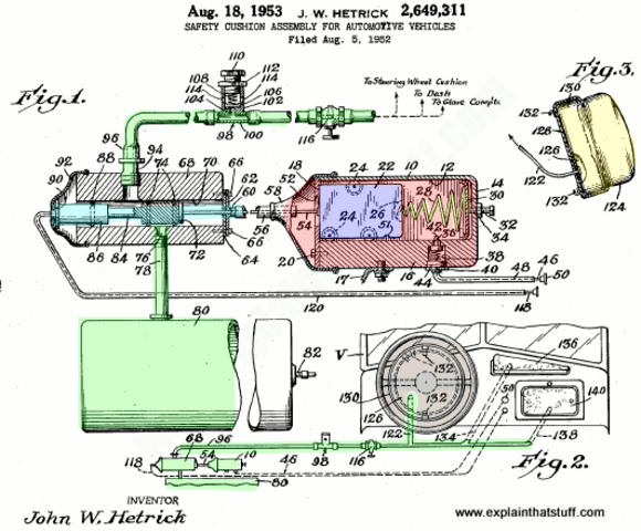 diagram of evolution timeline 1995 acura legend radio wiring product the car air bag timetoast timelines first airbag