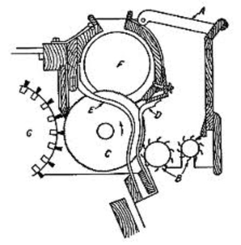 Key Inventions of the Industrial Revolution Era timeline