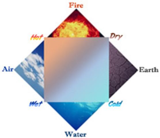 law of conservation mass diagram vw golf mk4 speaker wiring history the atomic model timeline | timetoast timelines